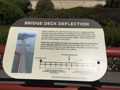 Information about the bridge at the Visitor Centre